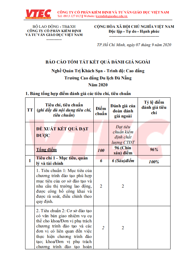 6.2. BC TOM TAT K.QUA DGN_ CTDT QUAN TRI K.SAN - CD DU LICH DA NANG.pdf - WPS Office 09_09_2020 9_33_47 AM